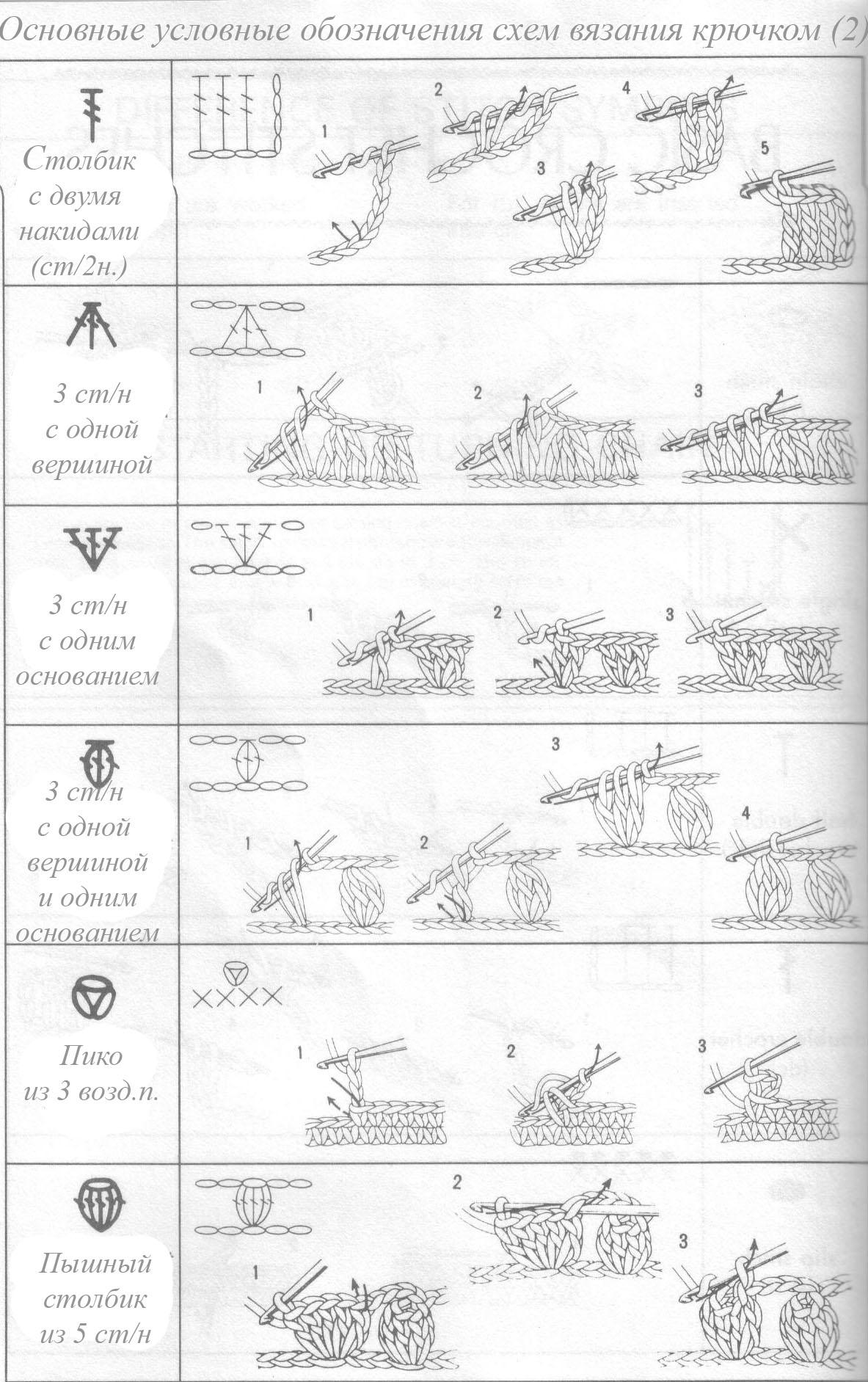 Символы по вязанию крючком