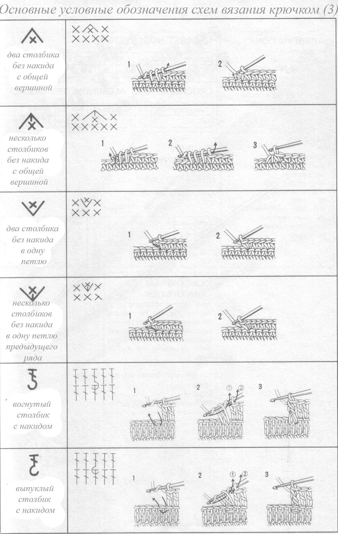uslovnyiye_obozhacheniya_crochet_3