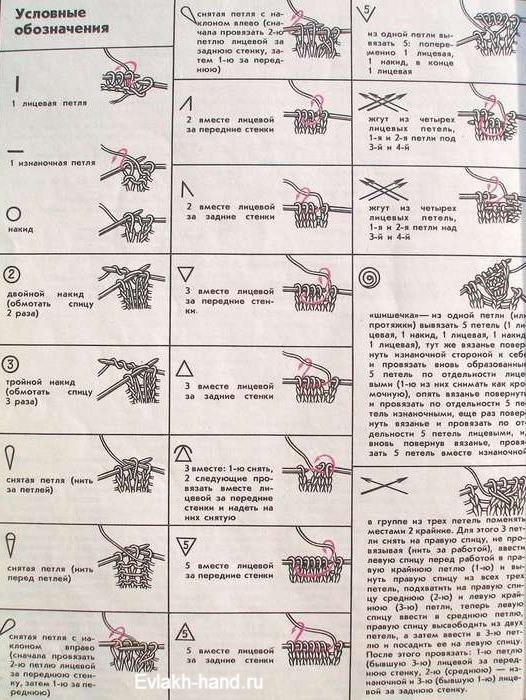 Обозначения вязания 7